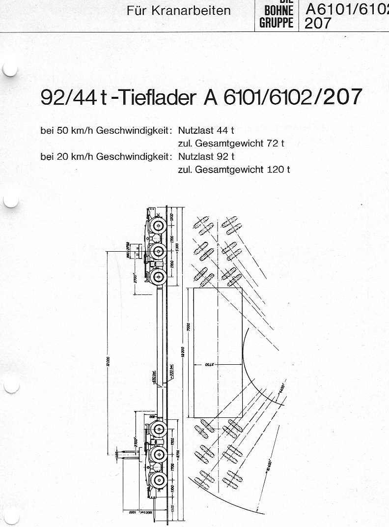 Scheuerle 4/6 achs Tieflader welche Traglast? - Hansebubeforum